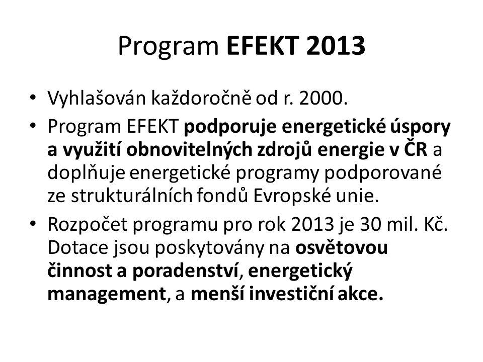 Program EFEKT 2013 Vyhlašován každoročně od r. 2000. Program EFEKT podporuje energetické úspory a využití obnovitelných zdrojů energie v ČR a doplňuje