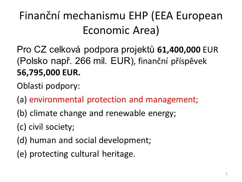 Finanční mechanismu EHP (EEA European Economic Area) Pro CZ celková podpora projektů 61,400,000 EUR (Polsko např. 266 mil. EUR), finanční příspěvek 56
