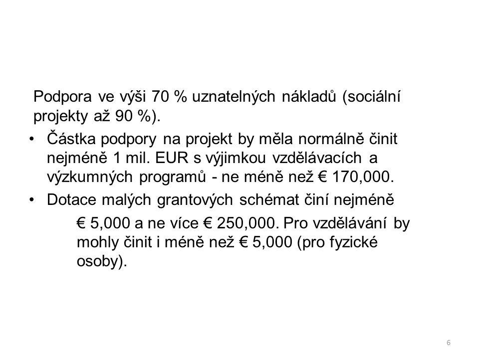 Podpora ve výši 70 % uznatelných nákladů (sociální projekty až 90 %). Částka podpory na projekt by měla normálně činit nejméně 1 mil. EUR s výjimkou v