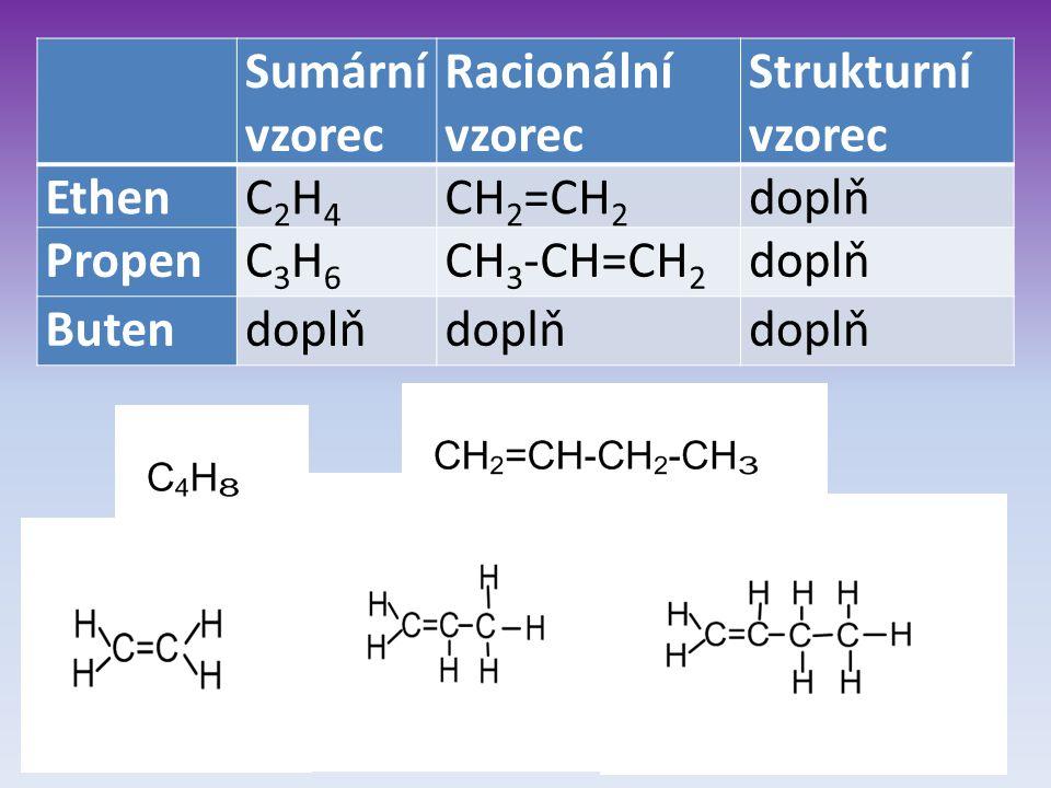 Sumární vzorec Racionální vzorec Strukturní vzorec EthenC2H4C2H4 CH 2 =CH 2 doplň PropenC3H6C3H6 CH 3 -CH=CH 2 doplň Butendoplň
