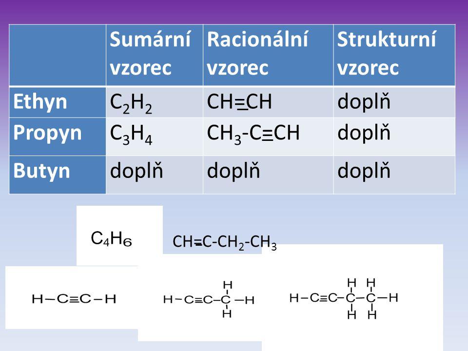 Sumární vzorec Racionální vzorec Strukturní vzorec EthynC2H2C2H2 CH=CHdoplň PropynC3H4C3H4 CH 3 -C=CHdoplň Butyndoplň CH=C-CH 2 -CH 3