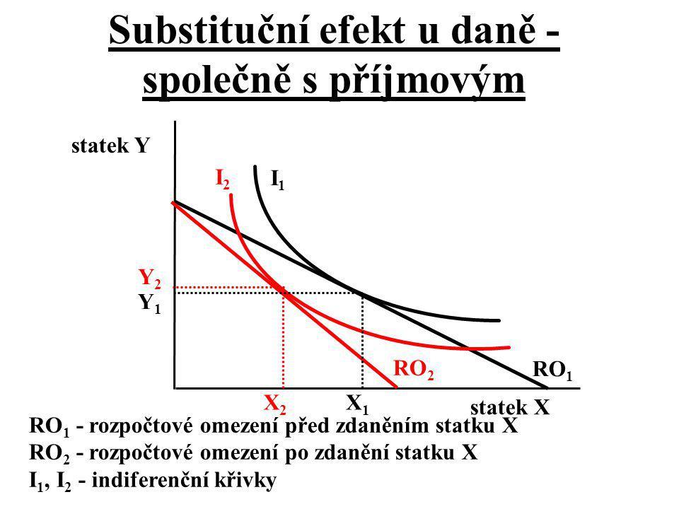 Substituční efekt u daně - společně s příjmovým I1I1 I2I2 statek X statek Y RO 2 RO 1 RO 1 - rozpočtové omezení před zdaněním statku X RO 2 - rozpočto