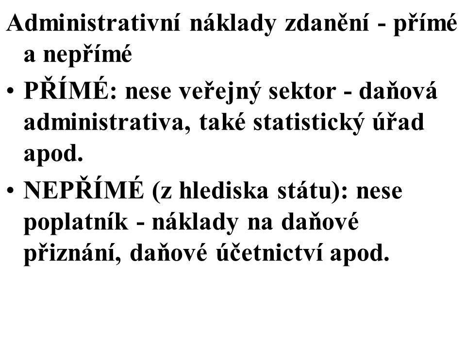 Administrativní náklady zdanění - přímé a nepřímé PŘÍMÉ: nese veřejný sektor - daňová administrativa, také statistický úřad apod. NEPŘÍMÉ (z hlediska
