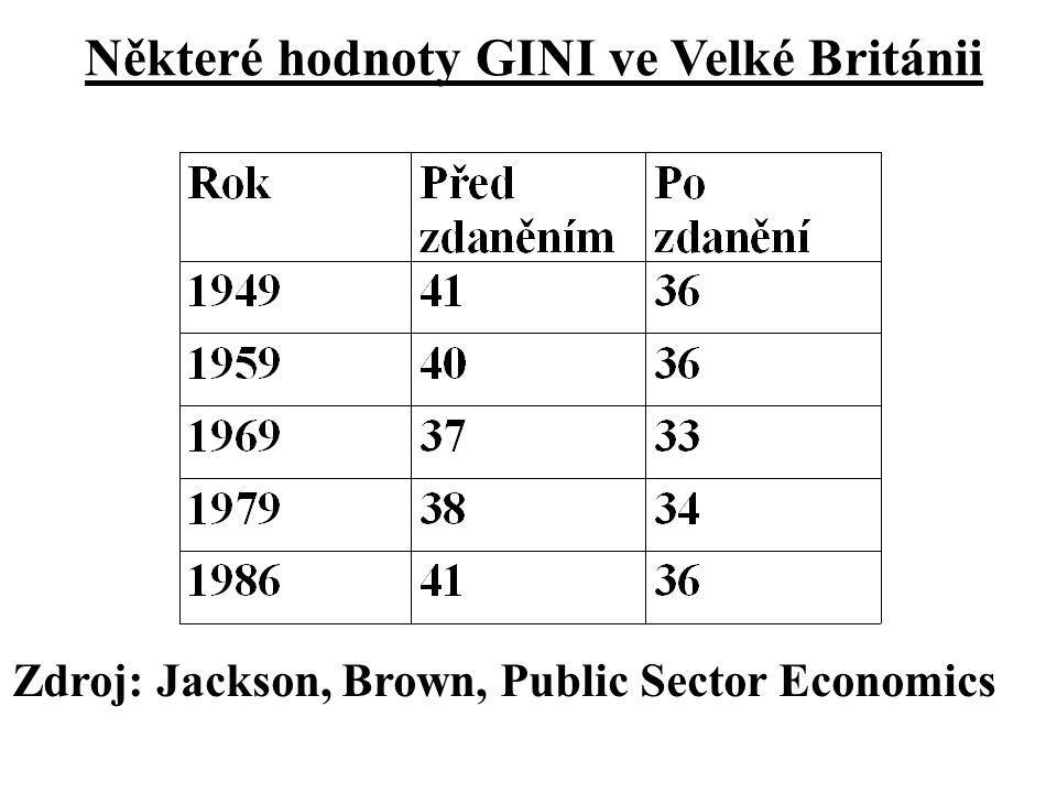 Některé hodnoty GINI ve Velké Británii Zdroj: Jackson, Brown, Public Sector Economics