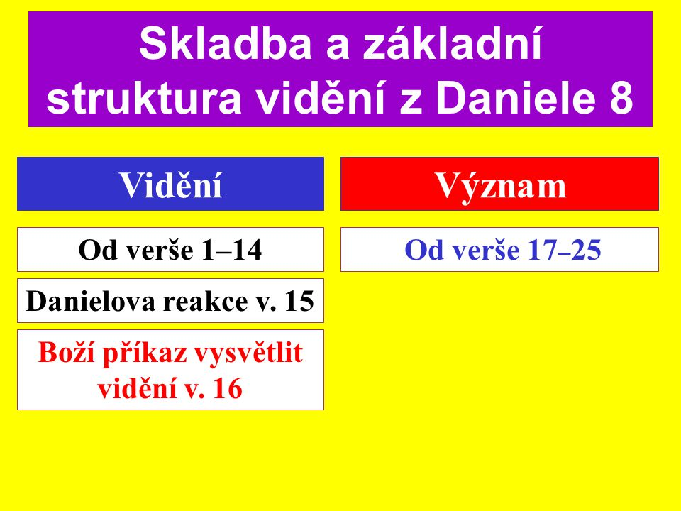ViděníVýznam Od verše 1–14 Od verše 17 – 25 Skladba a základní struktura vidění z Daniele 8 Danielova reakce v. 15 Boží příkaz vysvětlit vidění v. 16
