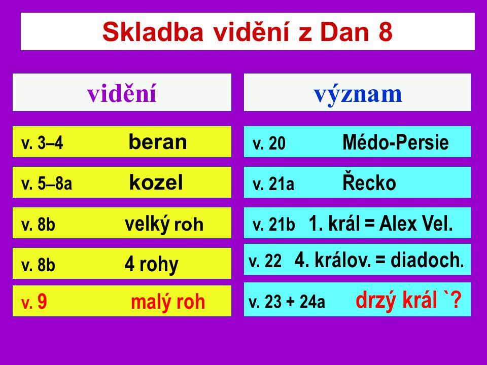 viděnívýznam v. 3–4 beran v. 20 Médo-Persie v. 5 – 8a kozel v. 21a Řecko v. 8b velký roh v. 21b 1. král = Alex Vel. v. 8b 4 rohy v. 22 4. králov. = di