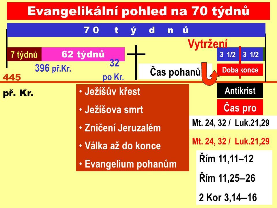 1 Wo che 3 1/2 445 př. Kr. 7 týdnů 62 týdnů Doba konce Evangelikální pohled na 70 týdnů Ježíšův křest Ježíšova smrt Zničení Jeruzalém Válka až do konc