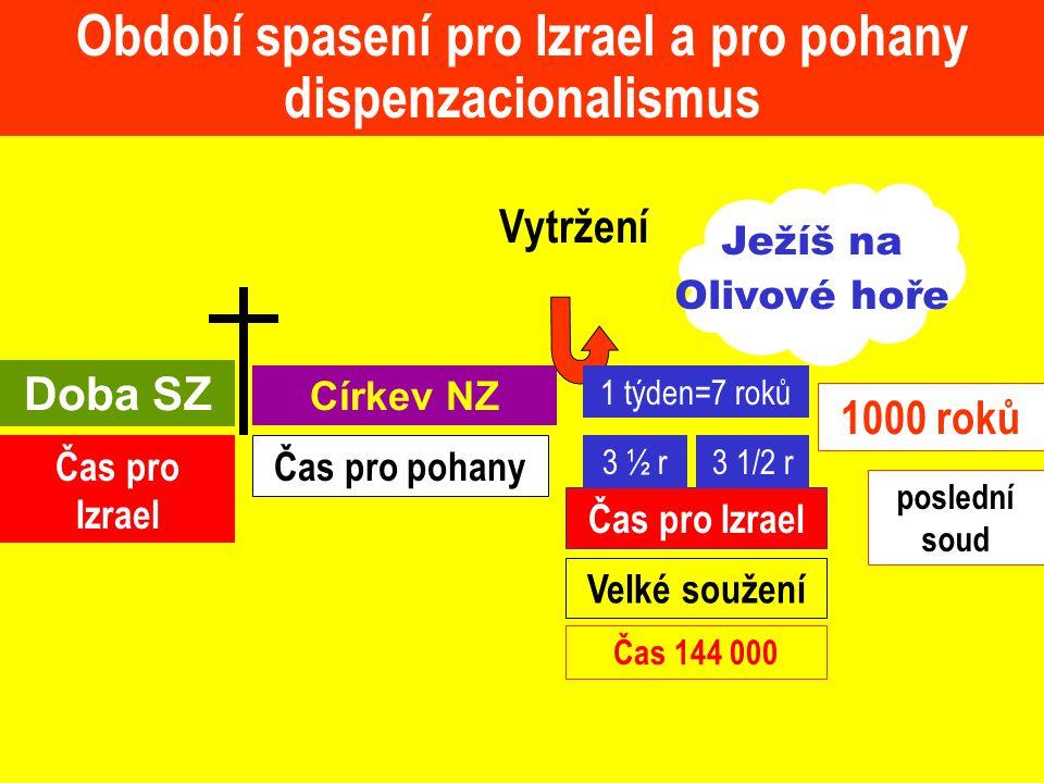 Doba SZ Čas pro Izrael Církev NZ Vytržení 1 týden=7 roků 3 ½ r3 1/2 r Čas pro pohany Čas pro Izrael Velké soužení Čas 144 000 Období spasení pro Izrae