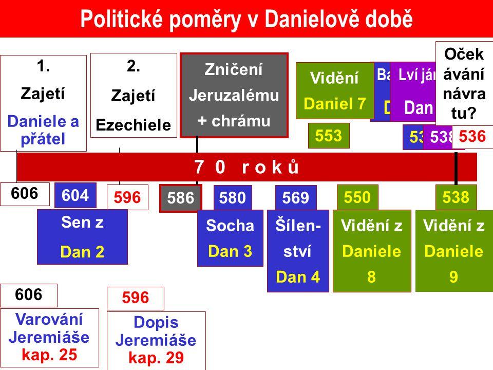 539 Balsazar Dan 5 538 Lví jáma Dan 5 Zničení Jeruzalému + chrámu 586 2. Zajetí Ezechiele 596 Politické poměry v Danielově době 7 0 r o k ů 1. Zajetí