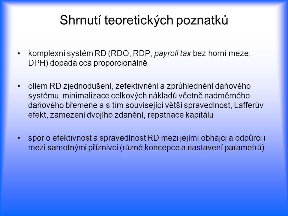 Shrnutí teoretických poznatků komplexní systém RD (RDO, RDP, payroll tax bez horní meze, DPH) dopadá cca proporcionálně cílem RD zjednodušení, zefekti