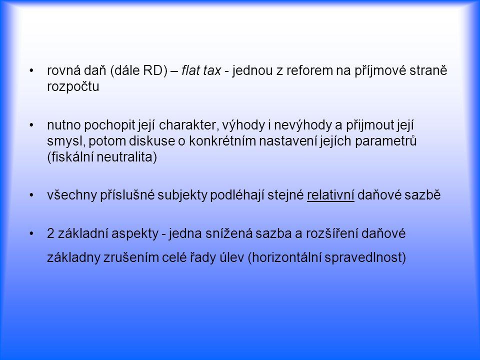 studie MMF *) odhalila jiné vlivy na enormní růst ruské ekonomiky než zavedení RD, žádné pozitivní stimuly k práci neprokázány podle studie OECD * *) unifikace sazeb VAT na Slovensku vyšší daňové břemeno všech, dopad regresívní před i po, celková reforma ale stimuluje ke vstupu na pracovní trh X pracovní náklady stále vysoké, středněpříjmová skupina bezdětných nejhůře bez využití statistických metod a ekonometrie a bez potřeby delších časových řad prokazatelně zjistíme pouze změny v daňové legislativě či celkové administrativní náročnosti _________________ *) IVANOVA A., KEEN M., KLEMM A.: The Russian ´flat tax´reform, Economic Policy, July 2005 (www.imf.org/external/pubs/ft/wp/2005/wp0516.pdf) * *) BROOKE A-M., LEIBFRITZ W.: Slovakia´s introduction of a flat tax as part of wider economic reforms, OECD, Working Paper no.
