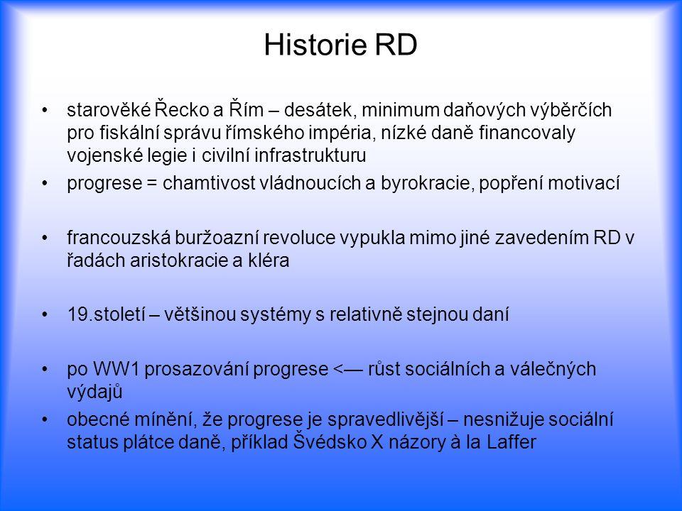 Historie RD starověké Řecko a Řím – desátek, minimum daňových výběrčích pro fiskální správu římského impéria, nízké daně financovaly vojenské legie i