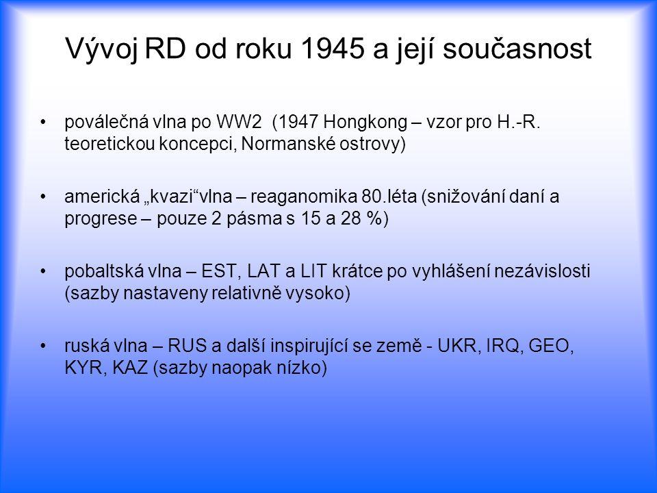 """Vývoj RD od roku 1945 a její současnost poválečná vlna po WW2 (1947 Hongkong – vzor pro H.-R. teoretickou koncepci, Normanské ostrovy) americká """"kvazi"""