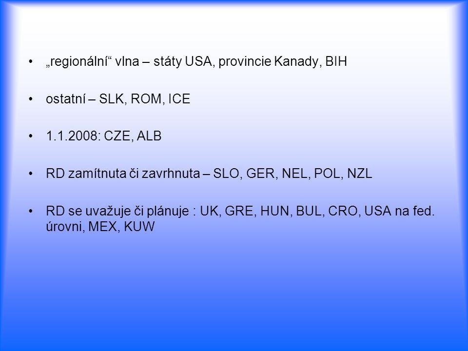 """""""regionální"""" vlna – státy USA, provincie Kanady, BIH ostatní – SLK, ROM, ICE 1.1.2008: CZE, ALB RD zamítnuta či zavrhnuta – SLO, GER, NEL, POL, NZL RD"""
