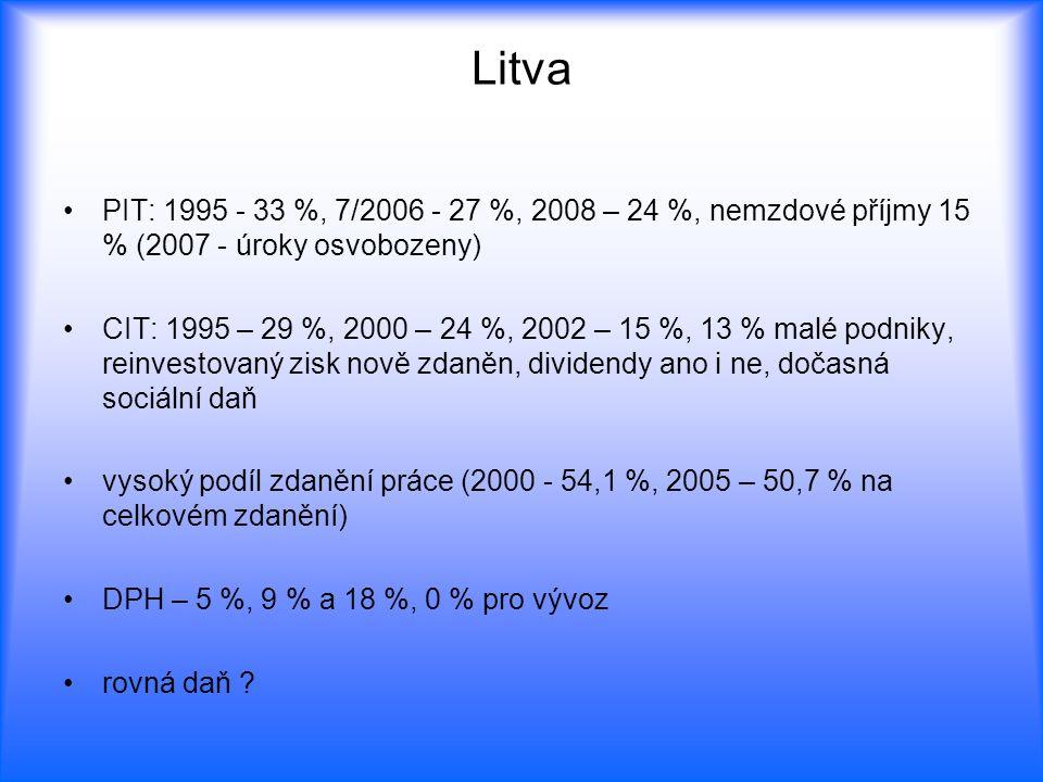Litva PIT: 1995 - 33 %, 7/2006 - 27 %, 2008 – 24 %, nemzdové příjmy 15 % (2007 - úroky osvobozeny) CIT: 1995 – 29 %, 2000 – 24 %, 2002 – 15 %, 13 % ma