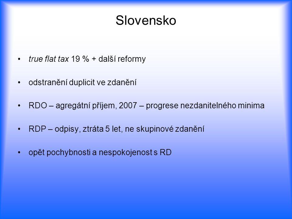 Slovensko true flat tax 19 % + další reformy odstranění duplicit ve zdanění RDO – agregátní příjem, 2007 – progrese nezdanitelného minima RDP – odpisy