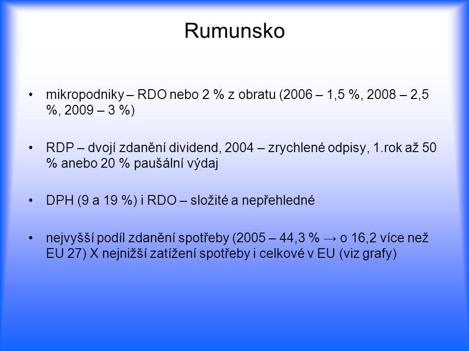 Rumunsko mikropodniky – RDO nebo 2 % z obratu (2006 – 1,5 %, 2008 – 2,5 %, 2009 – 3 %) RDP – dvojí zdanění dividend, 2004 – zrychlené odpisy, 1.rok až