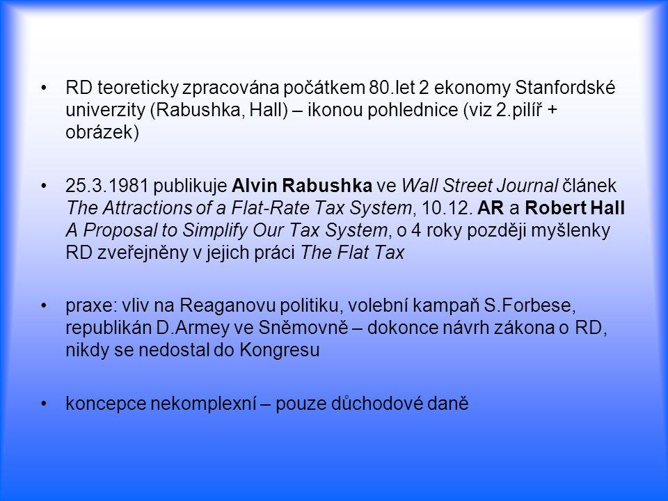 RD teoreticky zpracována počátkem 80.let 2 ekonomy Stanfordské univerzity (Rabushka, Hall) – ikonou pohlednice (viz 2.pilíř + obrázek) 25.3.1981 publi