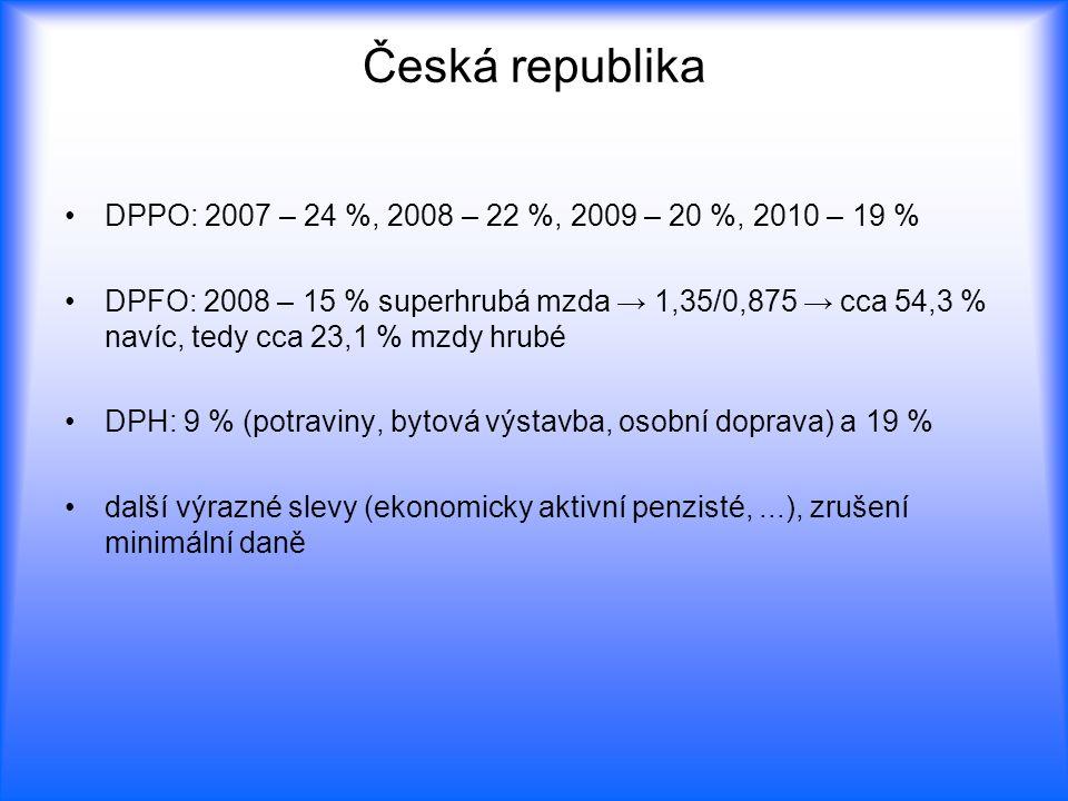 Česká republika DPPO: 2007 – 24 %, 2008 – 22 %, 2009 – 20 %, 2010 – 19 % DPFO: 2008 – 15 % superhrubá mzda → 1,35/0,875 → cca 54,3 % navíc, tedy cca 2