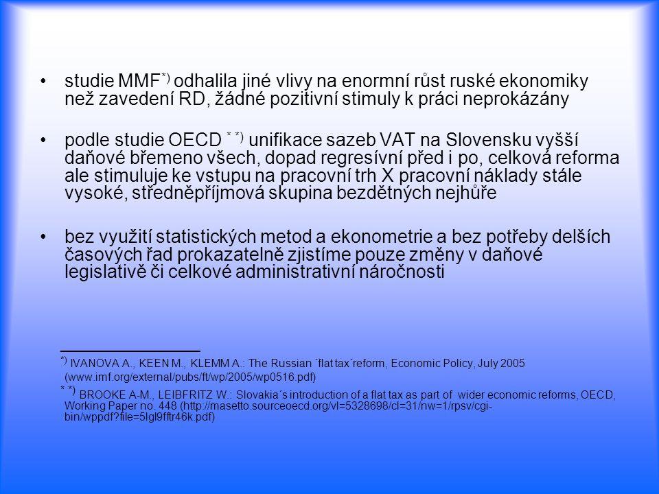 studie MMF *) odhalila jiné vlivy na enormní růst ruské ekonomiky než zavedení RD, žádné pozitivní stimuly k práci neprokázány podle studie OECD * *)