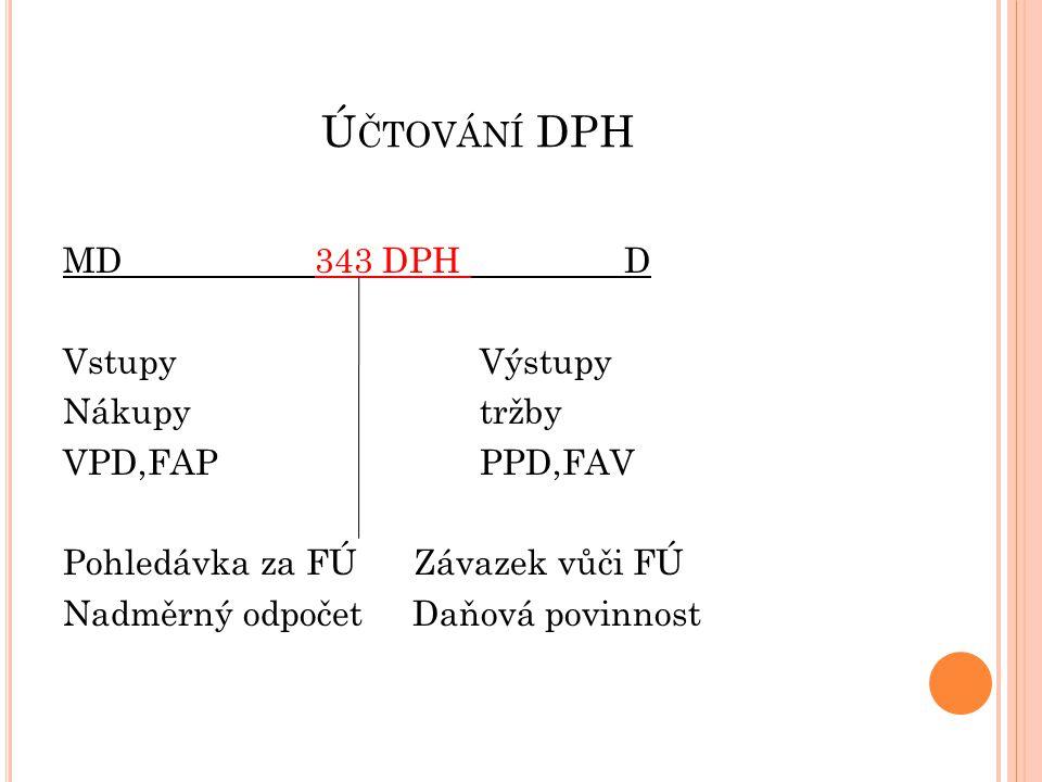 Ú ČTOVÁNÍ DPH MD 343 DPH D VstupyVýstupy Nákupytržby VPD,FAPPPD,FAV Pohledávka za FÚ Závazek vůči FÚ Nadměrný odpočet Daňová povinnost