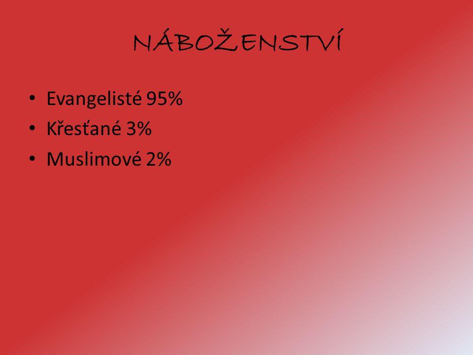 NÁBOŽENSTVÍ Evangelisté 95% Křesťané 3% Muslimové 2%