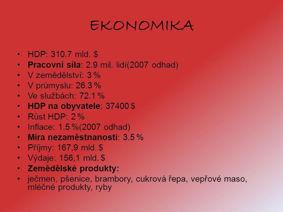 EKONOMIKA HDP: 310.7 mld. $ Pracovní síla: 2.9 mil. lidí(2007 odhad) V zemědělství: 3 % V průmyslu: 26.3 % Ve službách: 72.1 % HDP na obyvatele: 37400