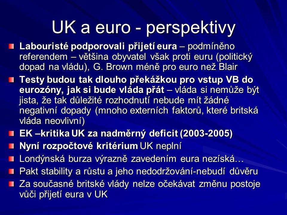 UK a euro - perspektivy Labouristé podporovali přijetí eura – podmíněno referendem – většina obyvatel však proti euru (politický dopad na vládu), G. B