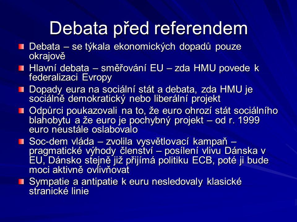 Debata před referendem Debata – se týkala ekonomických dopadů pouze okrajově Hlavní debata – směřování EU – zda HMU povede k federalizaci Evropy Dopad