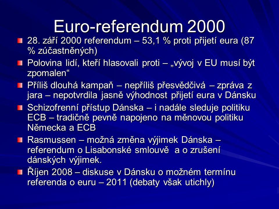 """Euro-referendum 2000 28. září 2000 referendum – 53,1 % proti přijetí eura (87 % zúčastněných) Polovina lidí, kteří hlasovali proti – """"vývoj v EU musí"""