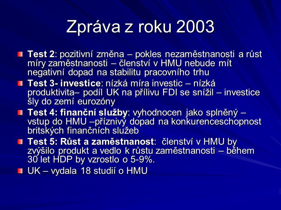 Zpráva z roku 2003 Test 2: pozitivní změna – pokles nezaměstnanosti a růst míry zaměstnanosti – členství v HMU nebude mít negativní dopad na stabilitu