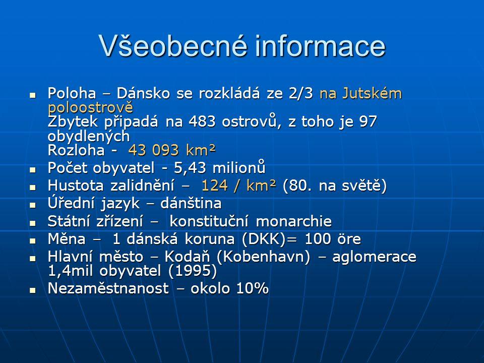 Všeobecné informace Poloha – Dánsko se rozkládá ze 2/3 na Jutském poloostrově Zbytek připadá na 483 ostrovů, z toho je 97 obydlených Rozloha - 43 093