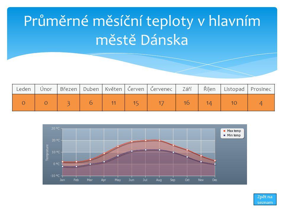Průměrné měsíční teploty v hlavním městě Dánska LedenÚnorBřezenDubenKvětenČervenČervenecZáříŘíjenListopadProsinec 00361115171614104 Zpět na seznam
