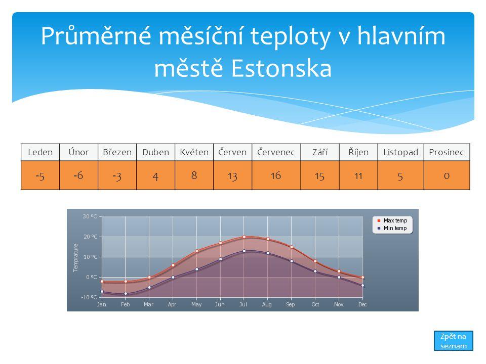 Průměrné měsíční teploty v hlavním městě Estonska LedenÚnorBřezenDubenKvětenČervenČervenecZáříŘíjenListopadProsinec -5-6-3481316151150 Zpět na seznam