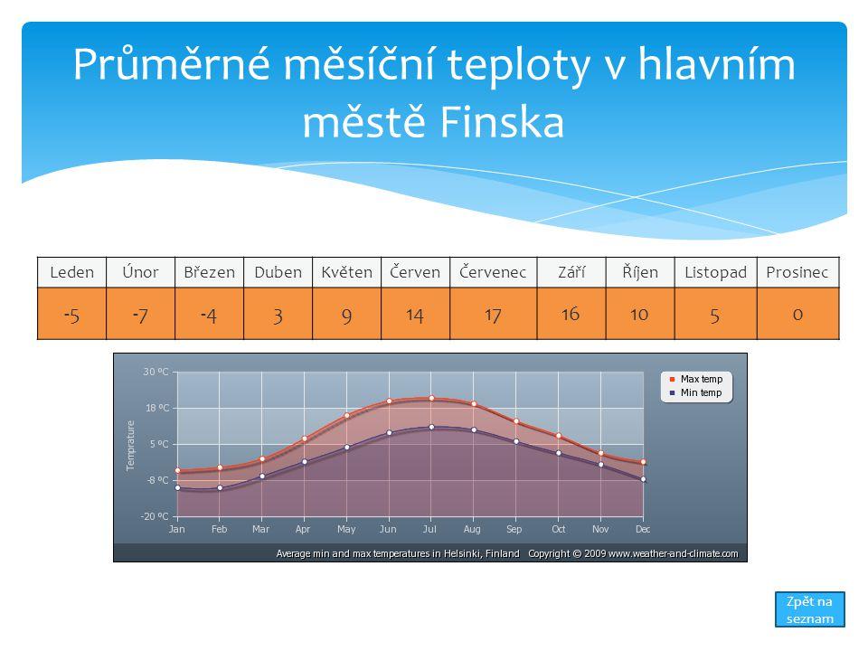 Průměrné měsíční teploty v hlavním městě Finska LedenÚnorBřezenDubenKvětenČervenČervenecZáříŘíjenListopadProsinec -5-7-4391417161050 Zpět na seznam