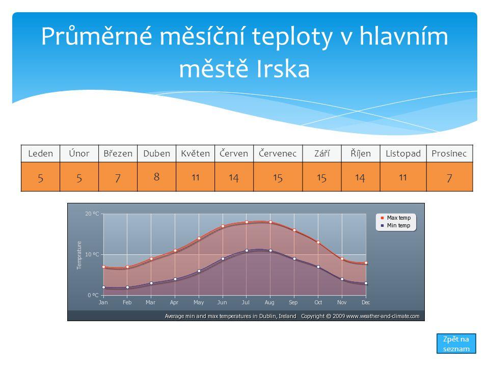 Průměrné měsíční teploty v hlavním městě Irska LedenÚnorBřezenDubenKvětenČervenČervenecZáříŘíjenListopadProsinec 5578111415 14117 Zpět na seznam