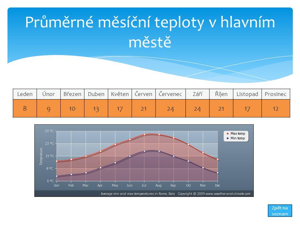 Průměrné měsíční teploty v hlavním městě LedenÚnorBřezenDubenKvětenČervenČervenecZáříŘíjenListopadProsinec 891013172124 211712 Zpět na seznam