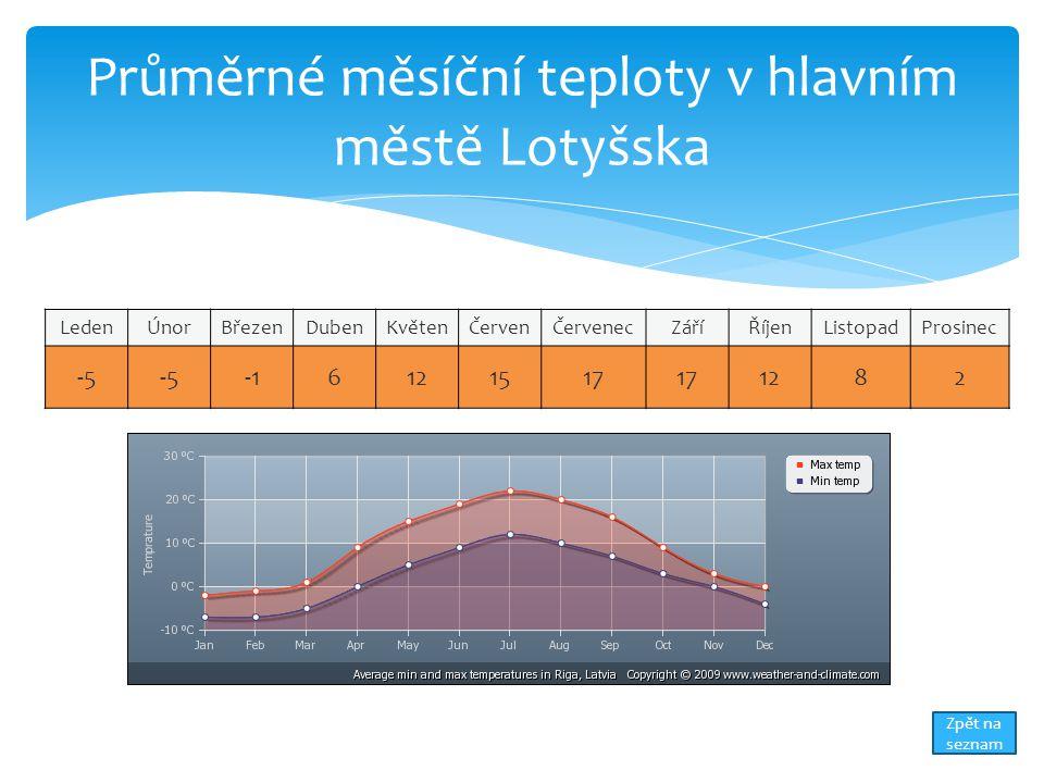 Průměrné měsíční teploty v hlavním městě Lotyšska LedenÚnorBřezenDubenKvětenČervenČervenecZáříŘíjenListopadProsinec -5 6121517 1282 Zpět na seznam