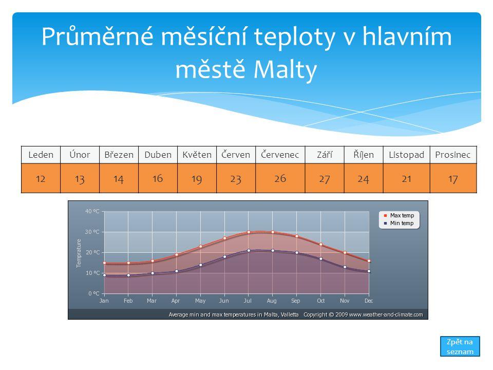 Průměrné měsíční teploty v hlavním městě Malty LedenÚnorBřezenDubenKvětenČervenČervenecZáříŘíjenListopadProsinec 1213141619232627242117 Zpět na seznam
