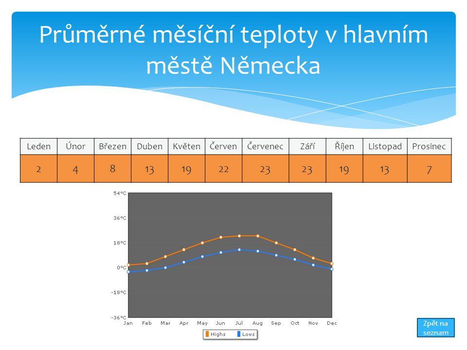 Průměrné měsíční teploty v hlavním městě Německa LedenÚnorBřezenDubenKvětenČervenČervenecZáříŘíjenListopadProsinec 24813192223 19137 Zpět na seznam