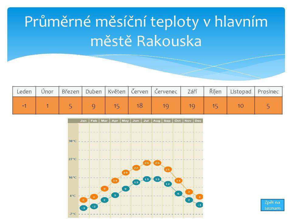 Průměrné měsíční teploty v hlavním městě Rakouska LedenÚnorBřezenDubenKvětenČervenČervenecZáříŘíjenListopadProsinec 159151819 15105 Zpět na seznam