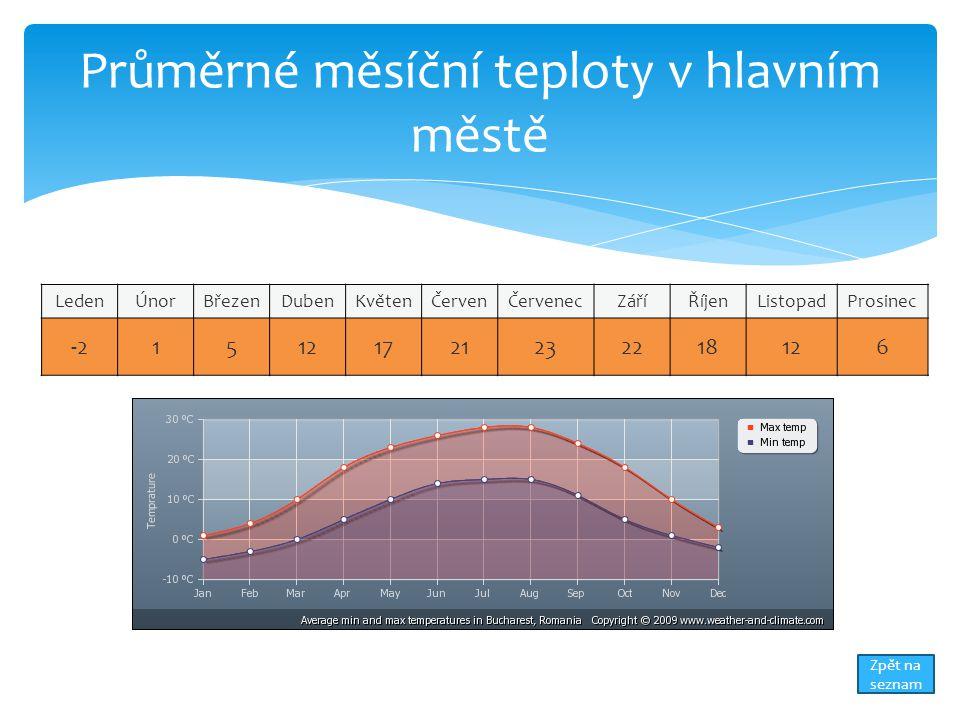 Průměrné měsíční teploty v hlavním městě LedenÚnorBřezenDubenKvětenČervenČervenecZáříŘíjenListopadProsinec -215121721232218126 Zpět na seznam
