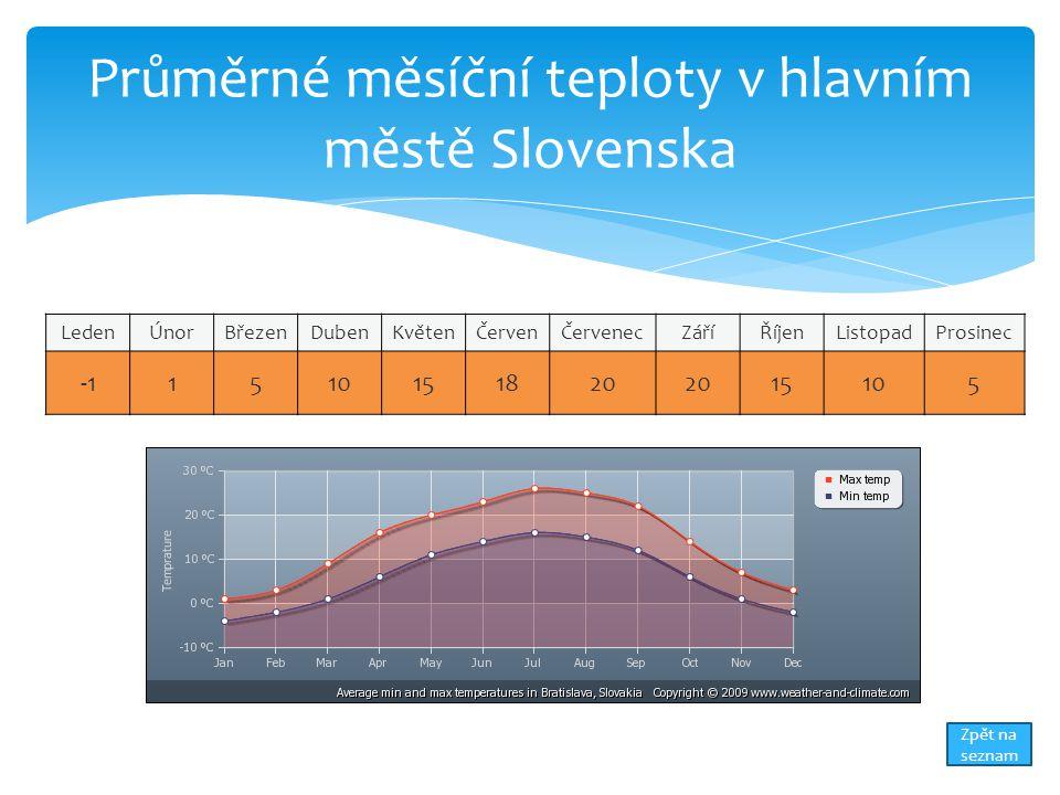 Průměrné měsíční teploty v hlavním městě Slovenska LedenÚnorBřezenDubenKvětenČervenČervenecZáříŘíjenListopadProsinec 1510151820 15105 Zpět na seznam