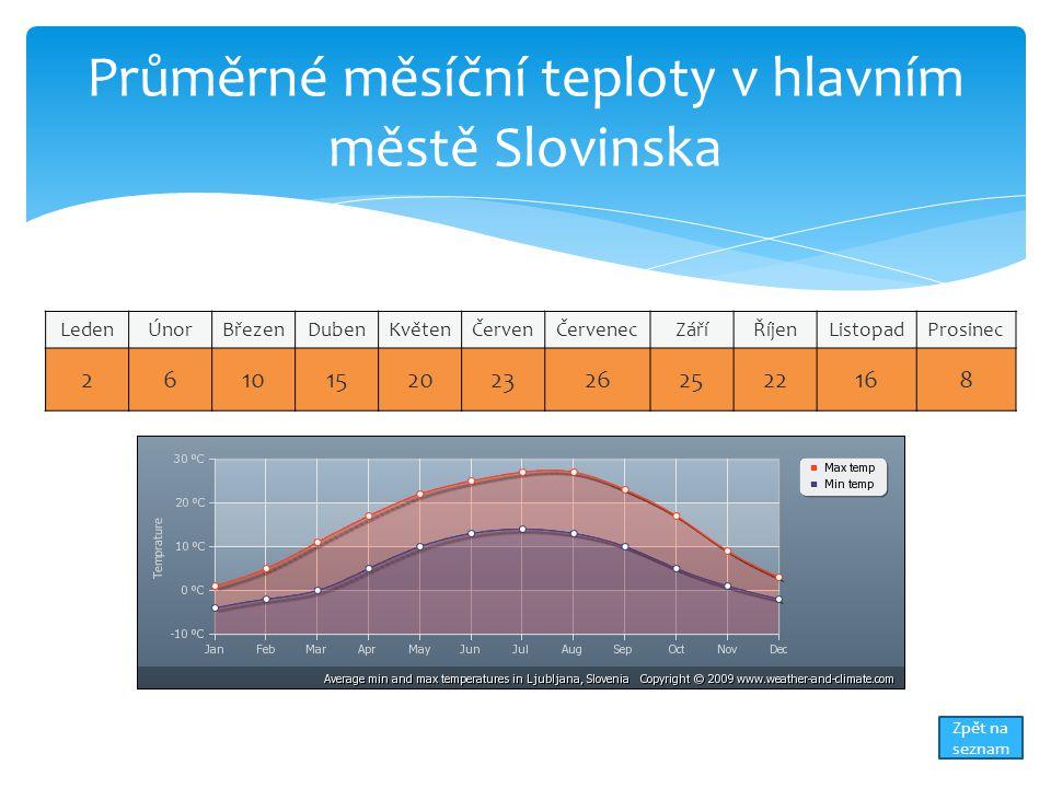 Průměrné měsíční teploty v hlavním městě Slovinska LedenÚnorBřezenDubenKvětenČervenČervenecZáříŘíjenListopadProsinec 2610152023262522168 Zpět na sezna