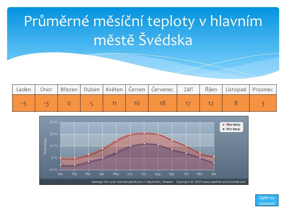 Průměrné měsíční teploty v hlavním městě Švédska LedenÚnorBřezenDubenKvětenČervenČervenecZáříŘíjenListopadProsinec -3 05111618171283 Zpět na seznam