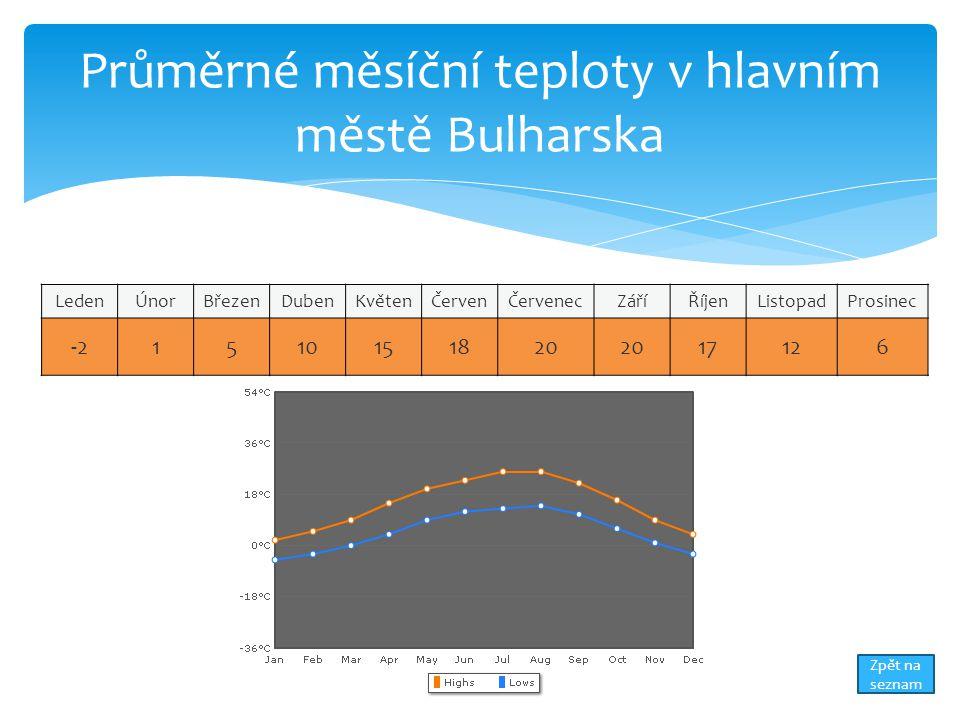 Průměrné měsíční teploty v hlavním městě Bulharska LedenÚnorBřezenDubenKvětenČervenČervenecZáříŘíjenListopadProsinec -21510151820 17126 Zpět na seznam