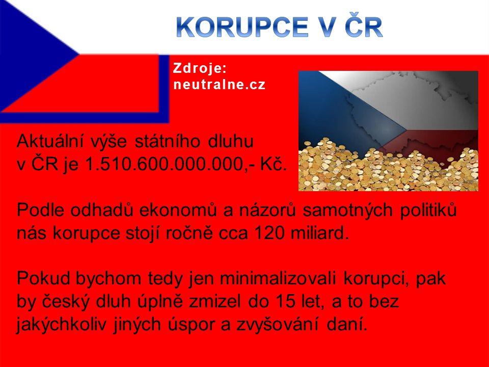 Aktuální výše státního dluhu v ČR je 1.510.600.000.000,- Kč.