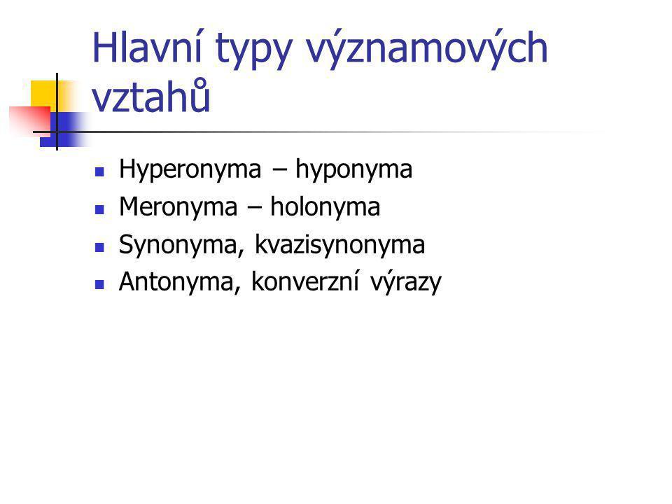 Hlavní typy významových vztahů Hyperonyma – hyponyma Meronyma – holonyma Synonyma, kvazisynonyma Antonyma, konverzní výrazy