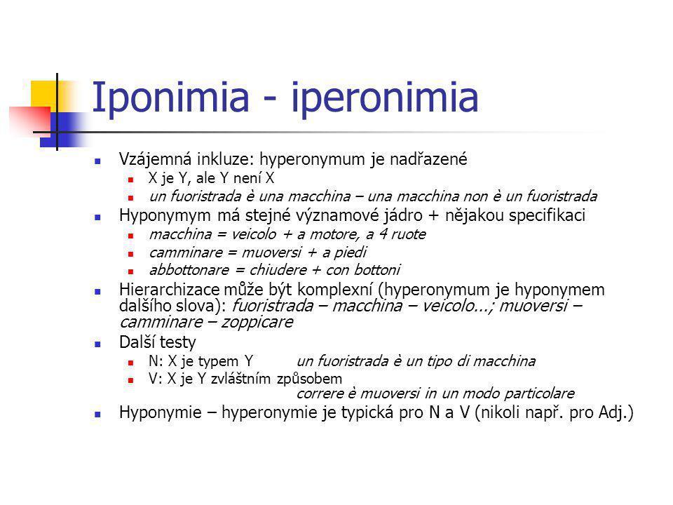 Iponimia - iperonimia Vzájemná inkluze: hyperonymum je nadřazené X je Y, ale Y není X un fuoristrada è una macchina – una macchina non è un fuoristrad