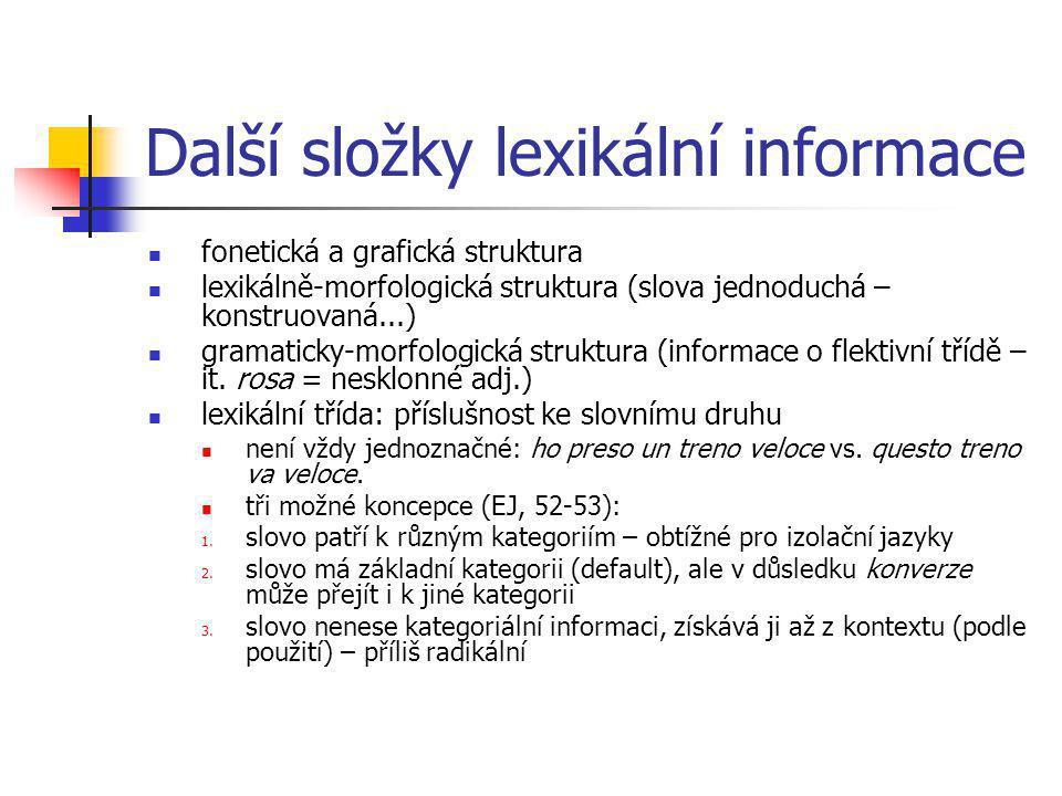 Další složky lexikální informace fonetická a grafická struktura lexikálně-morfologická struktura (slova jednoduchá – konstruovaná...) gramaticky-morfo